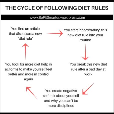 Magazine creates a -diet rule- (2).jpg